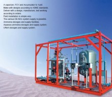 Ammonia De-Nox Systems for Power Plants