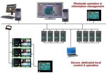Burner Management Systems