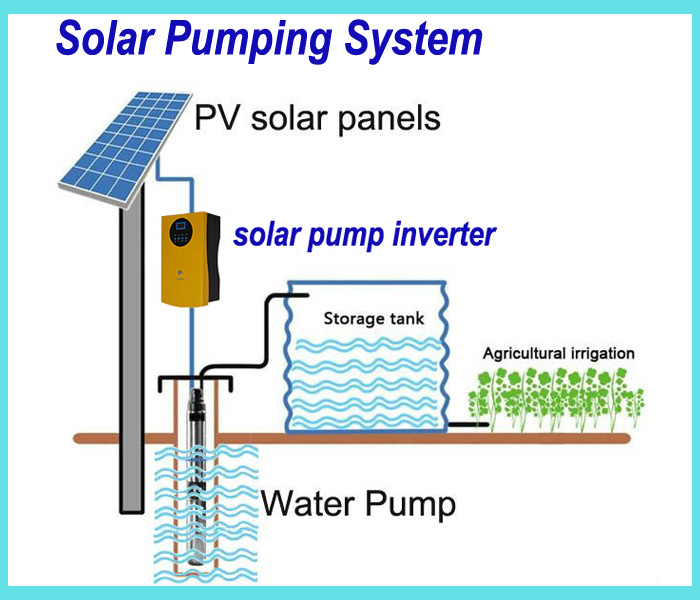 Solar System For Water Pumping Macs